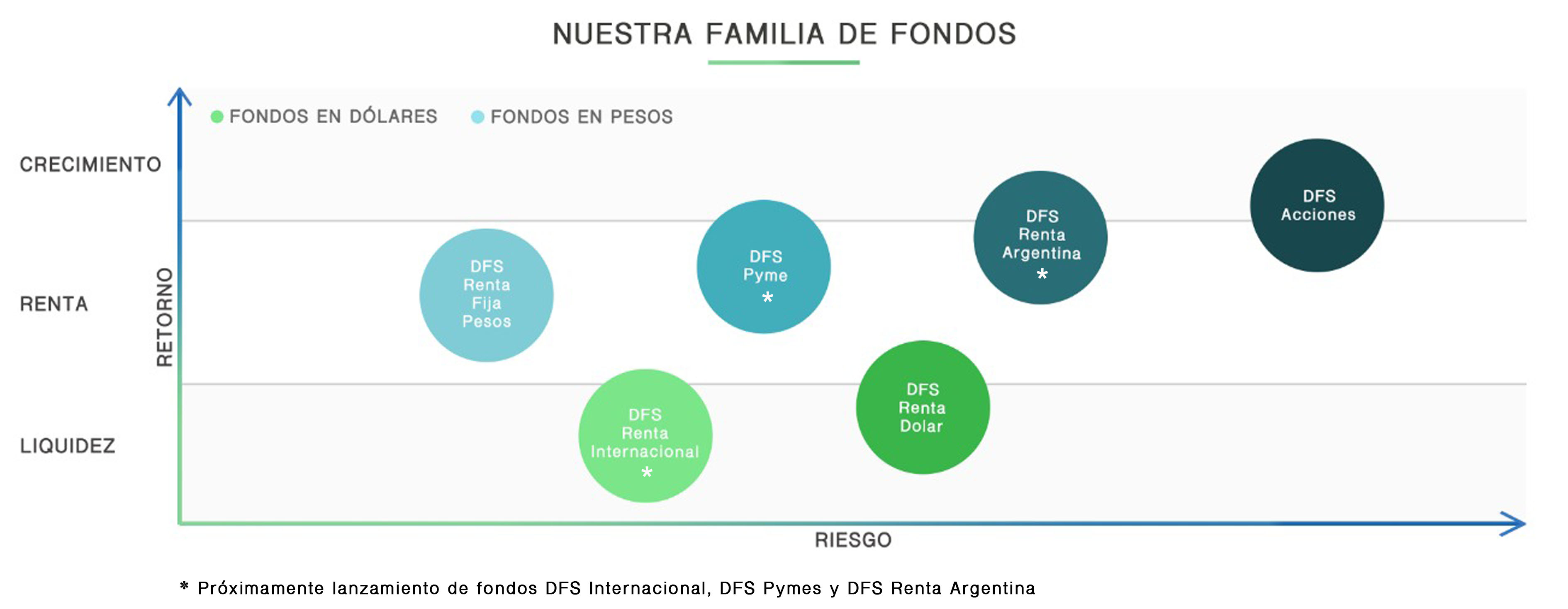 dfs-ultimo (1)